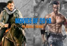 Top-10-Movies-Of-2018-On-Google-Trends