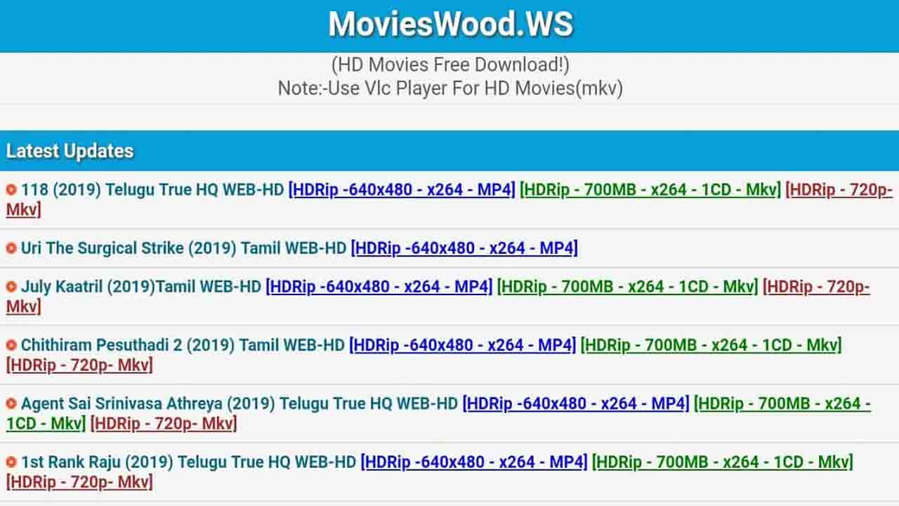 Movieswood 2020 Telugu New Movies Download