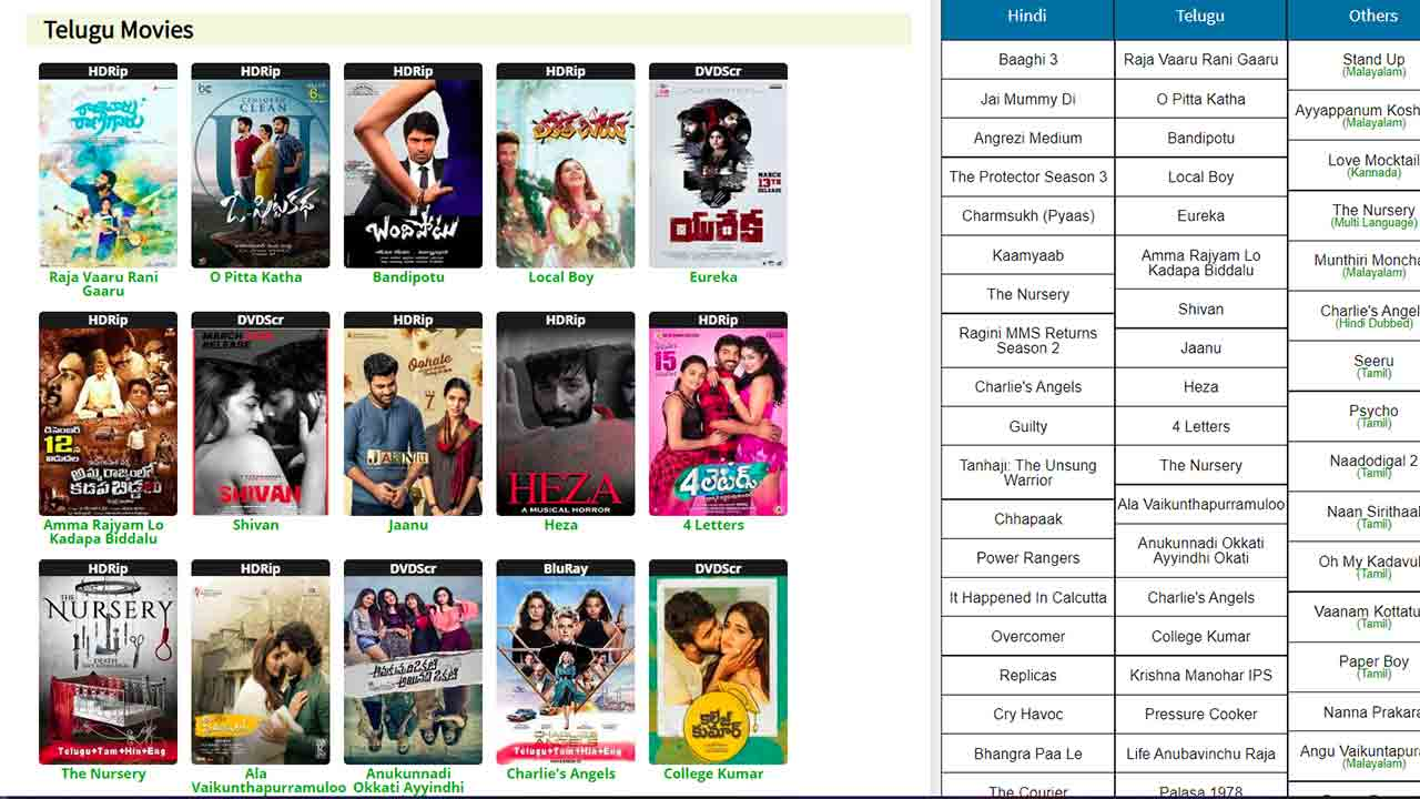 TodayPk 2020 Latest Telugu Movies